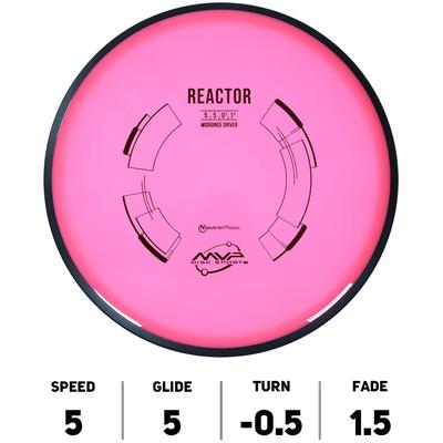Reactor Neutron