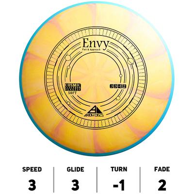 Envy Cosmic Electron Soft