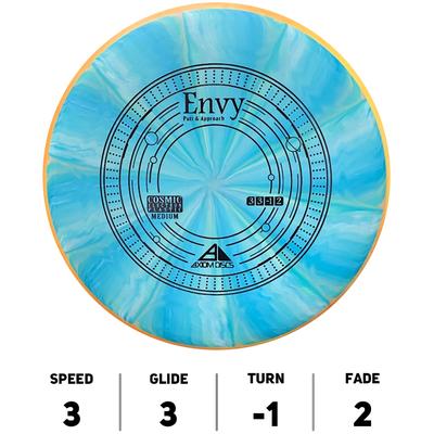 Envy Cosmic Electron Medium