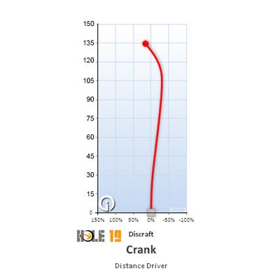 ProfilVol_Crank