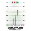 Compass-S