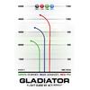 Gladiator-S