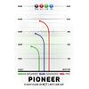 Pioneer-S