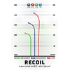 Recoil-S