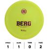 Berg Kastaplast - K1 - Hole 19