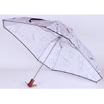 parapluie-pliant-carre-journal2