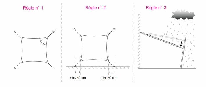 3-regles-pour-installer-une-voile-d'ombrage