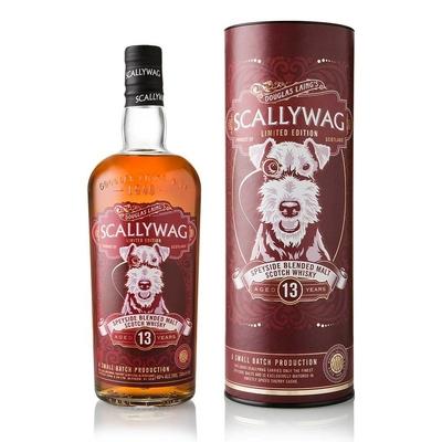 CALLYWAG 13 ans 46%