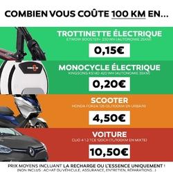 trottinette-electrique-avantage-d-aller-au-travail-mobilityurban