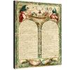PERSPECTIVE-Déclaration-droits-de-homme-citoyen-1793-the-little-boutique