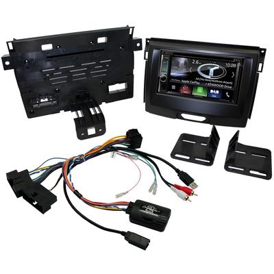 GPS-ranger2015