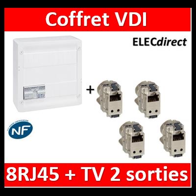 Legrand - Coffret VDI GRADE 2 avec brassage STP - 8 RJ45 / TV 2 sorties - 413248+413083x4