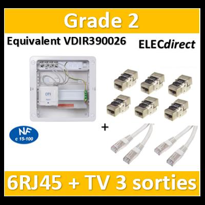 Casanova - Tableau C-TRI - 6RJ45 Grade 2 TV équipé DTI - CTRIETG24X-SLD