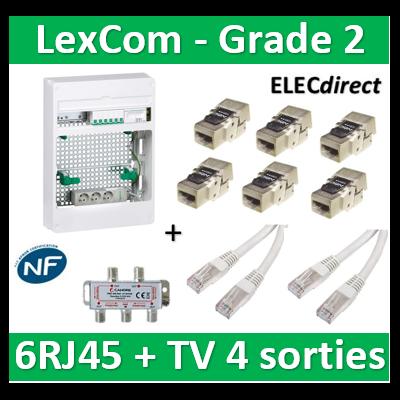 Schneider - Coffret communication avec emplacement BOX Grade 2 - 18M- 4TV - 6RJ45 - VDIR390042