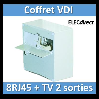 Tonna - Coffret VDI Grade 1 et 2 avec brassage - 8 RJ45 - 2 TV - 828222