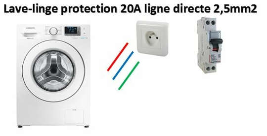 lave-linge-elecdirect