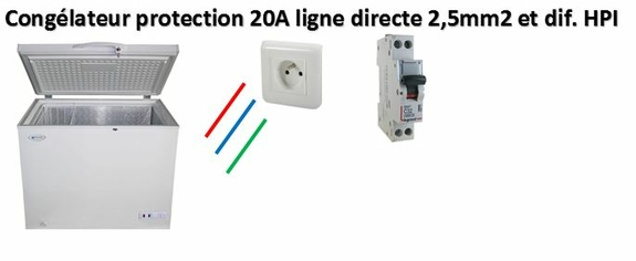 cogelateur-elecdirect