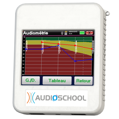 AUDIOSCHOOL seulgraph FR