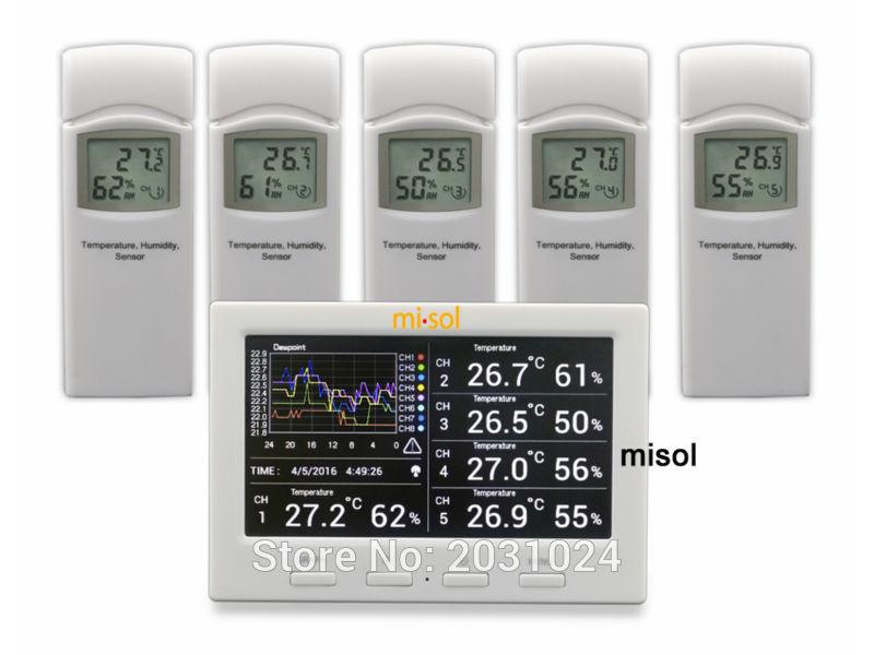 Station météo avec 5 capteurs