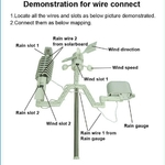 WS1041-100-M-Professionnel-Station-M-t-o-Thermom-tre-Humidit-Pluie-Pression-Donn-es-Enregistreur