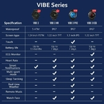 Zeblaze-VIBE-3-PRO-couleur-cran-tactile-Smartwatch-fr-quence-cardiaque-IP67-multi-sports-Modes-m