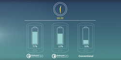 Chargeurs Quick-Charge-3.0