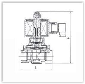 Électrovanne en bronze haute pression NF 230V - ELV Solenoid Valve