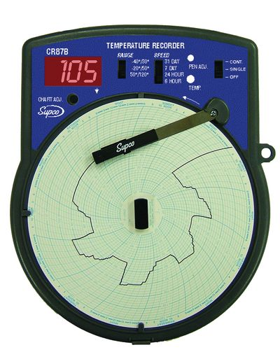 Enregistreur circulaire de températures CR87B220C - Supco