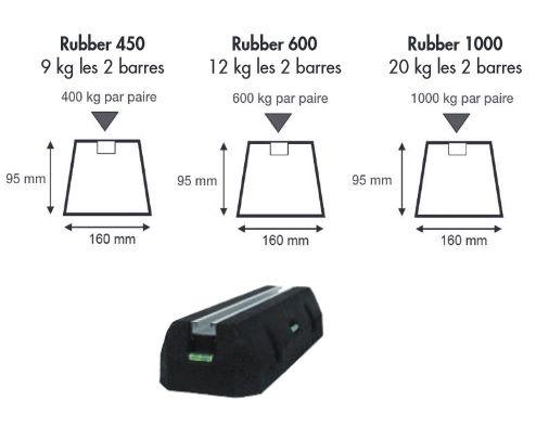 Support rubber 450 600 1000 - Climaconcept