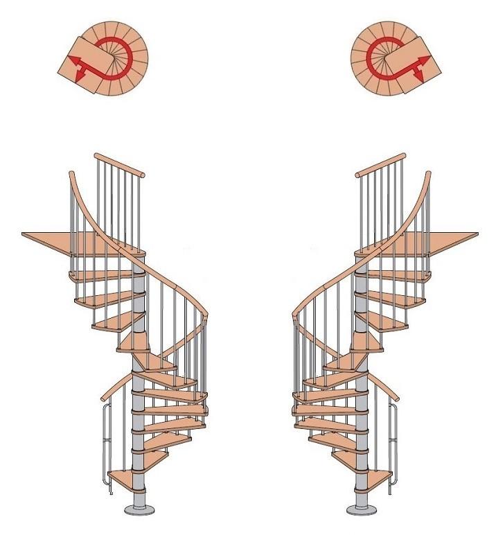 Taille escalier standard - Dimension escalier colimacon ...