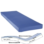 Matelas anti escarre classe 2 Cargumixt NG 190x90 cm NEUF