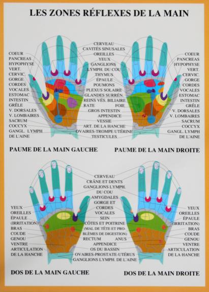 4163-zones-reflexes-des-mains
