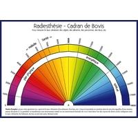 Cadran de Bovis - Règle de Bovis