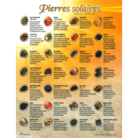 Carte des Pierres