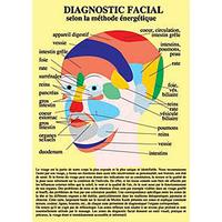 Diagnostic Facial selon la Méthode Energétique
