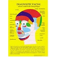 Diagnostic Facial