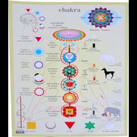 Chakras Fond Jaune - 42 x 61 cm