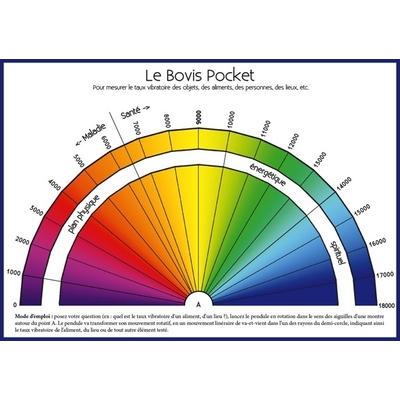 Le Bovis Pocket - Planche A6 - Christophe Garon