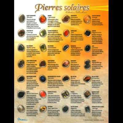 Carte des Pierres
