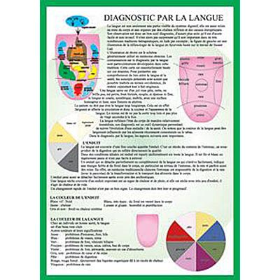 Diagnostic par La Langue