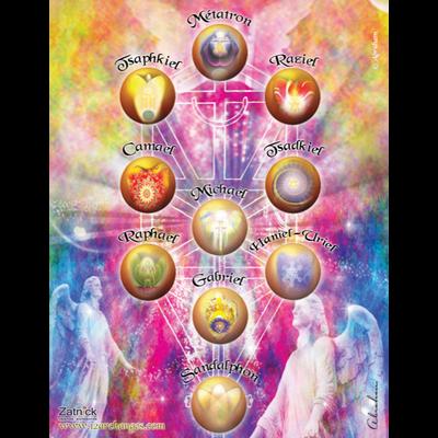 Planche des 10 Archanges