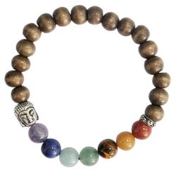 67984-bracelet-7-chakras
