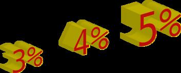 3 4 5%