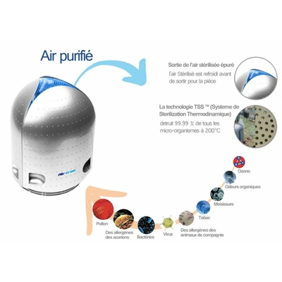 Purificateur d'Air à Fixer au Mur AIRFREE FIT