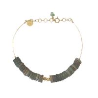 Bracelet Fil d'Or Rondelles Turquoise Sauvage