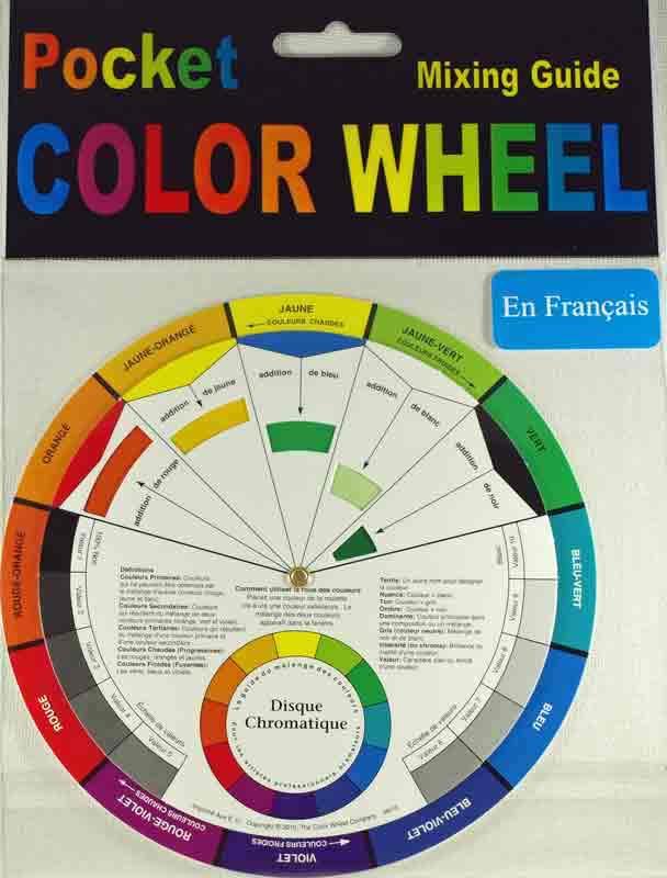 Disque de couleurs - Manet