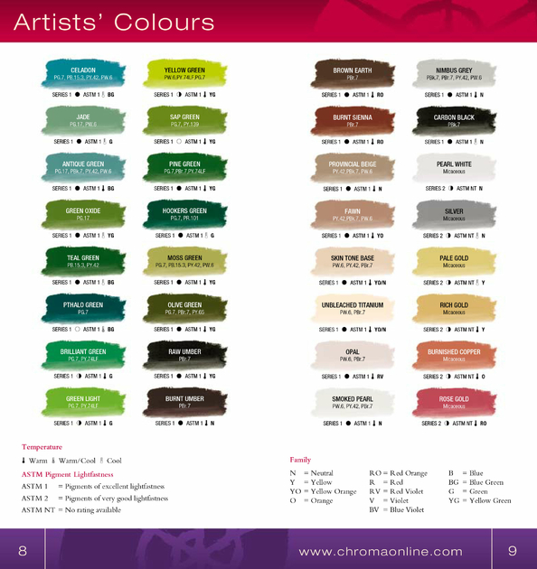 jo sonja 39 s artists 39 colours tubes 75ml les couleurs. Black Bedroom Furniture Sets. Home Design Ideas