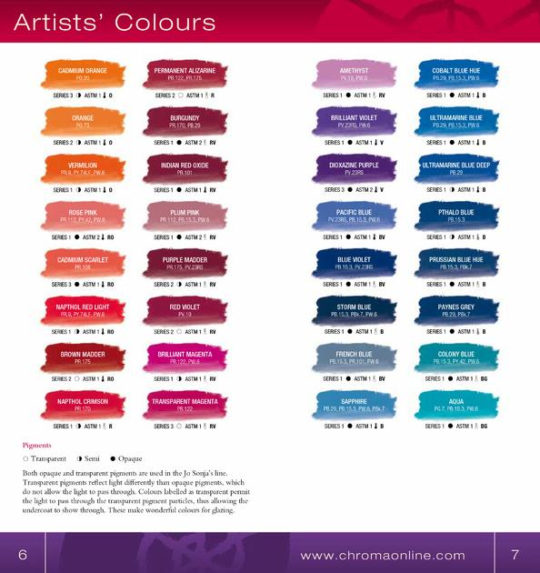 Jo Sonjas Artists Colours Tubes 75ml Les Couleurspeinture