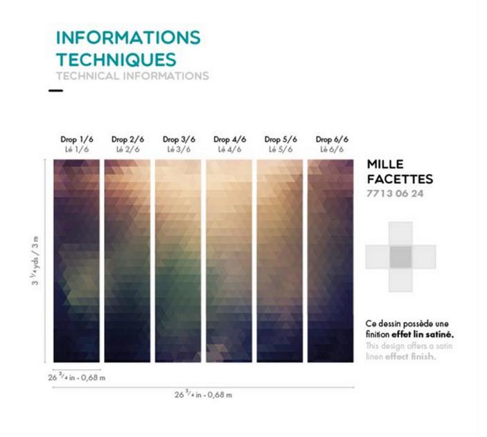 Informations techniques - mille facettes