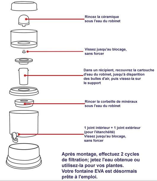 montage Fontaine EVA